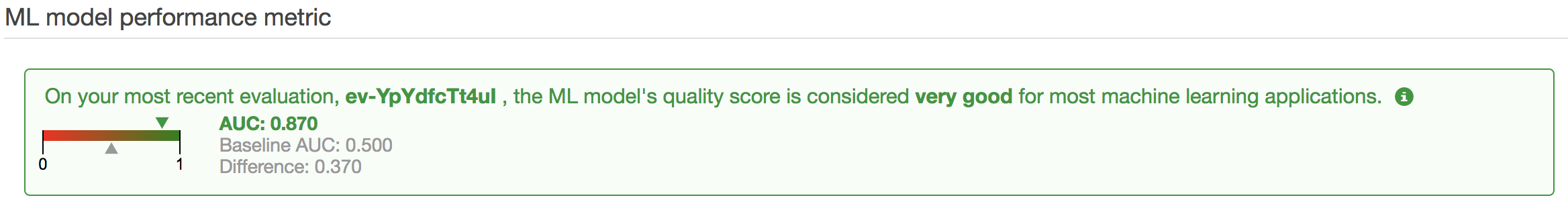 AWS ML Evaluation Score