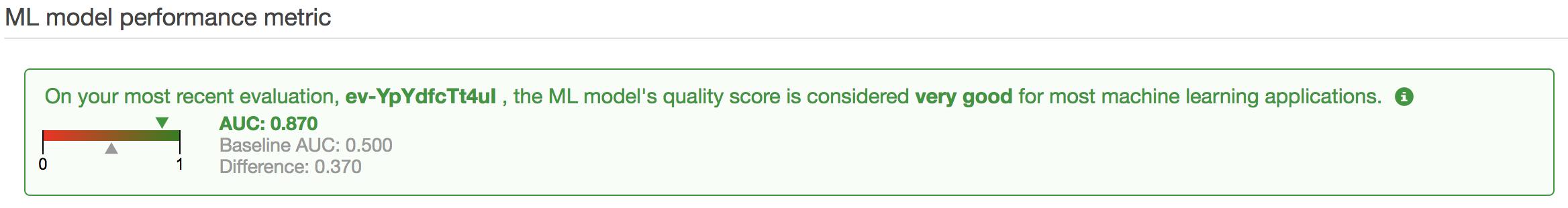 AWS ML Evaluation Score
